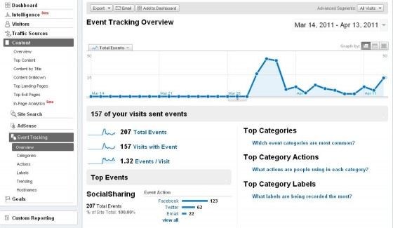 Social media icons WordPress plugin, event tracking